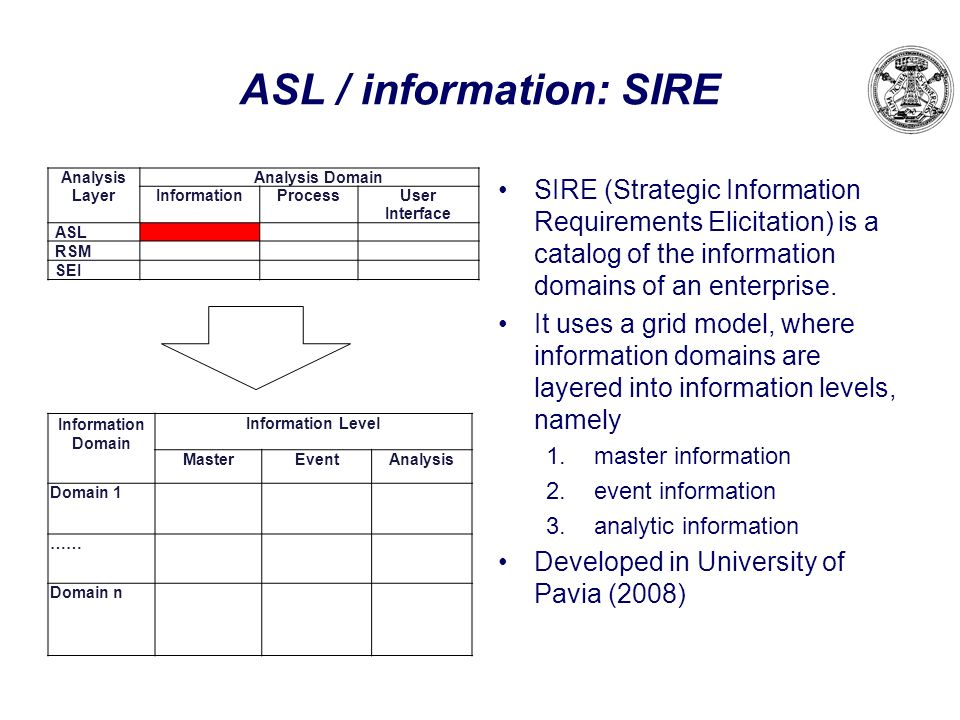 ASL / information: SIRE