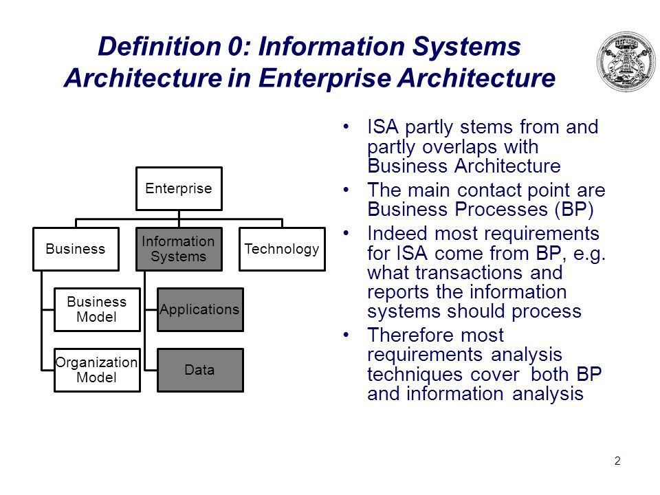 Definition 0: Information Systems Architecture in Enterprise Architecture