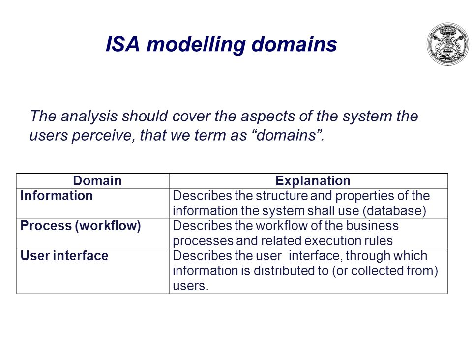 ISA modelling domains The analysis should cover the aspects of the system the users perceive, that we term as domains .