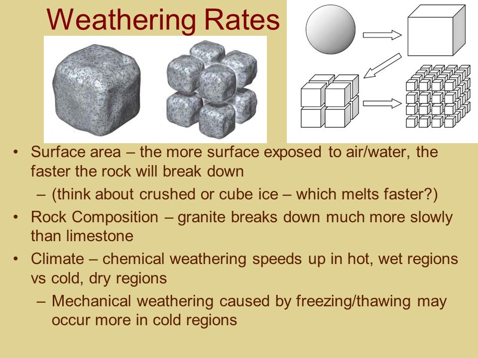 Weathering Rates Surface area – the more surface exposed to air/water, the faster the rock will break down.