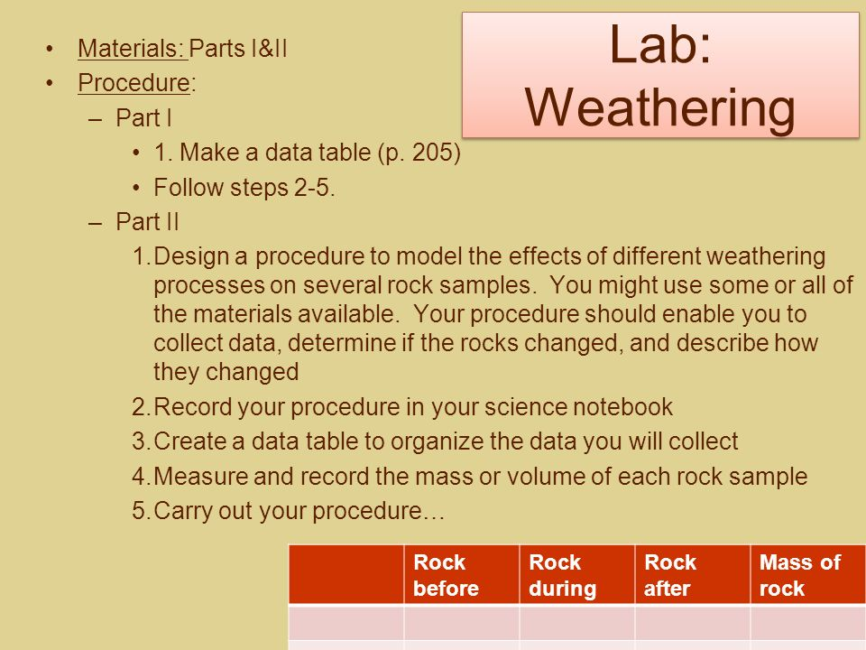 Lab: Weathering Materials: Parts I&II Procedure: Part I