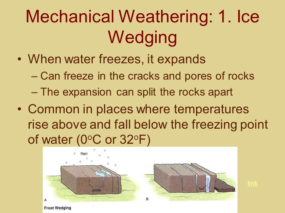 Mechanical Weathering: 1. Ice Wedging