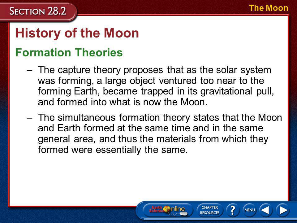 History of the Moon Formation Theories