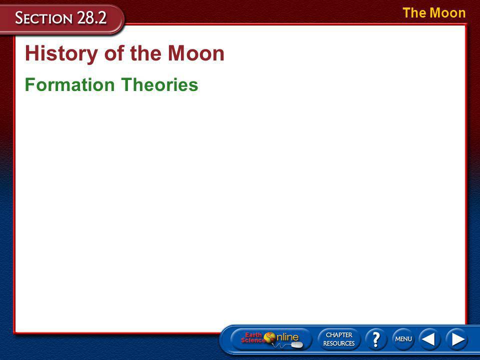 The Moon History of the Moon Formation Theories
