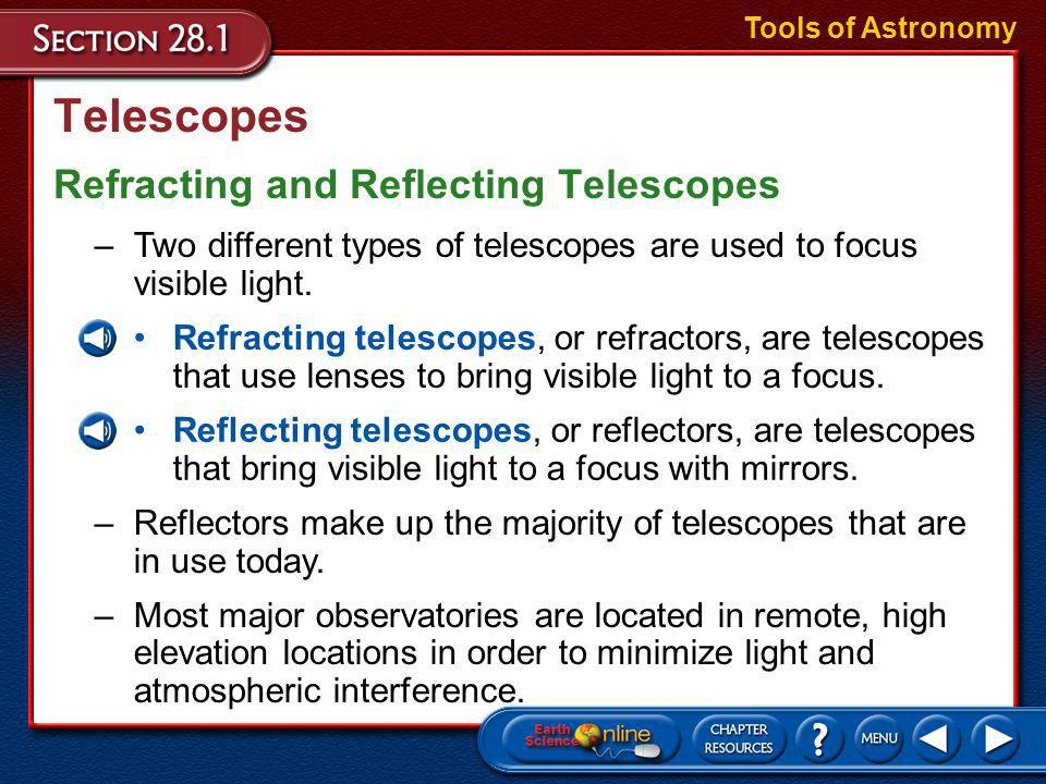 Telescopes Refracting and Reflecting Telescopes