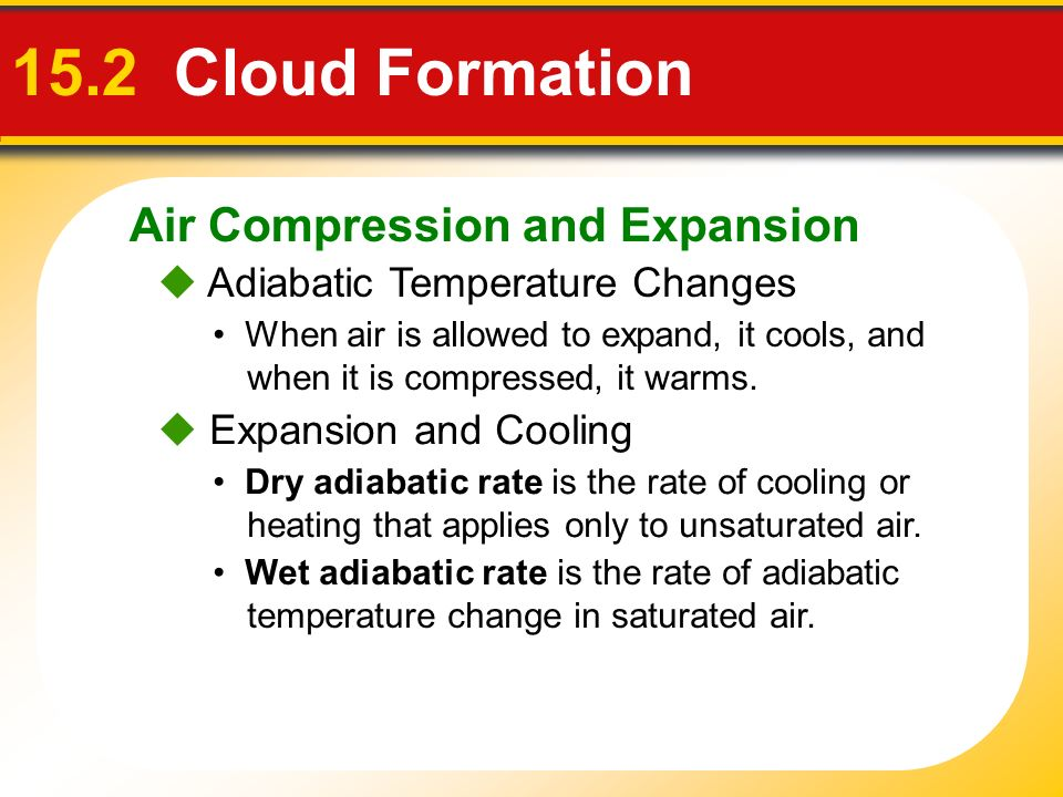 15.2 Cloud Formation Air Compression and Expansion