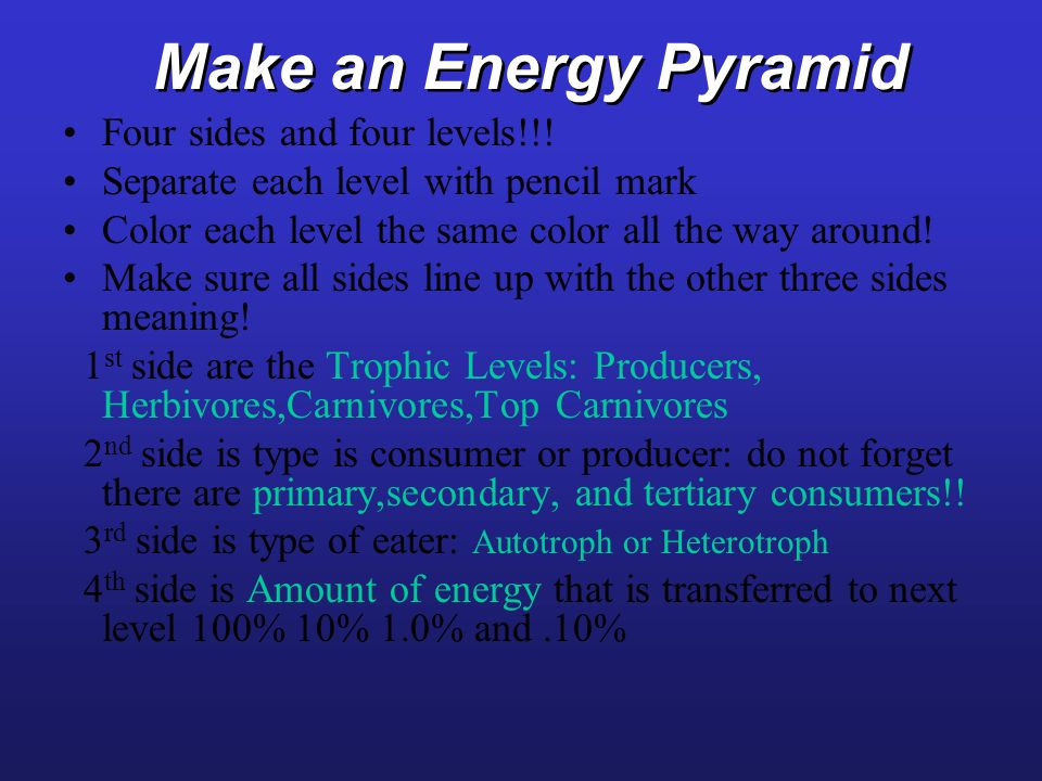 Make an Energy Pyramid Four sides and four levels!!!