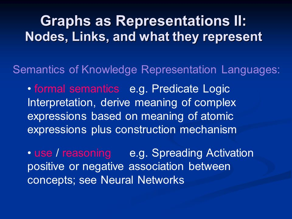 Graphs as Representations II: Nodes, Links, and what they represent