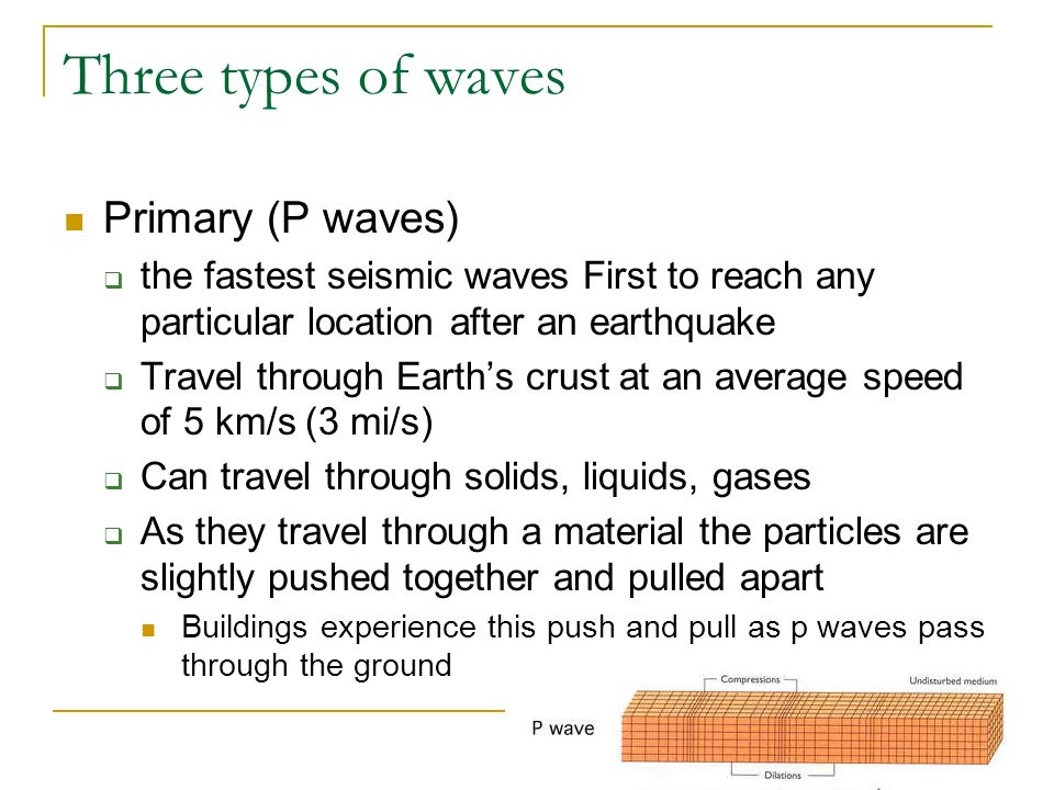Three types of waves Primary (P waves)