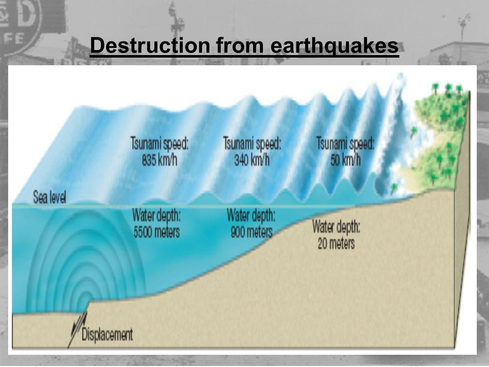 Destruction from earthquakes