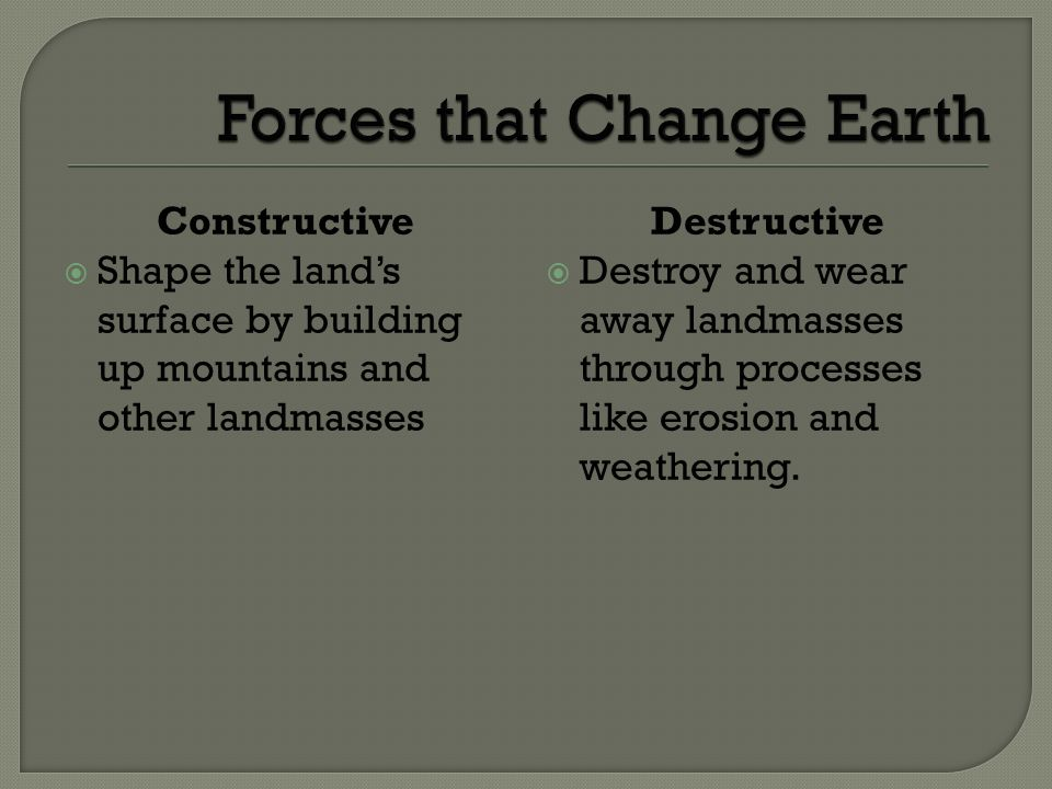Forces that Change Earth
