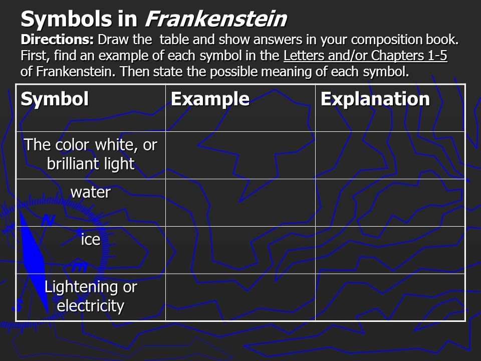 Symbols in Frankenstein Directions: Draw the table and show answers in your composition book. First, find an example of each symbol in the Letters and/or Chapters 1-5 of Frankenstein. Then state the possible meaning of each symbol.
