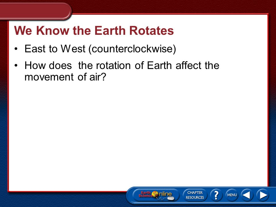 We Know the Earth Rotates