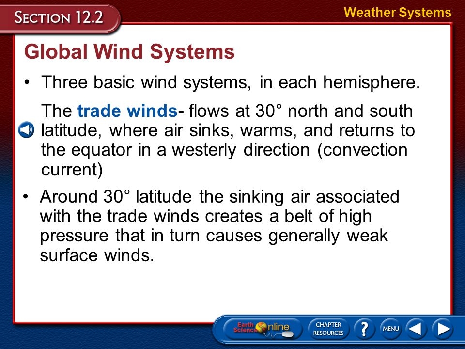 Global Wind Systems Three basic wind systems, in each hemisphere.