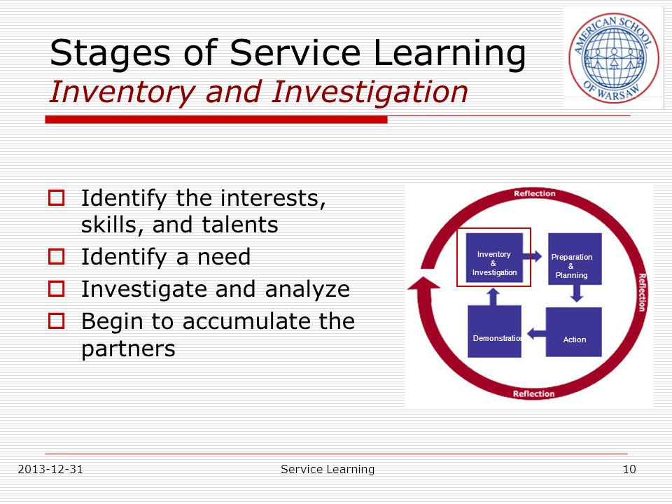 Stages of Service Learning Inventory and Investigation