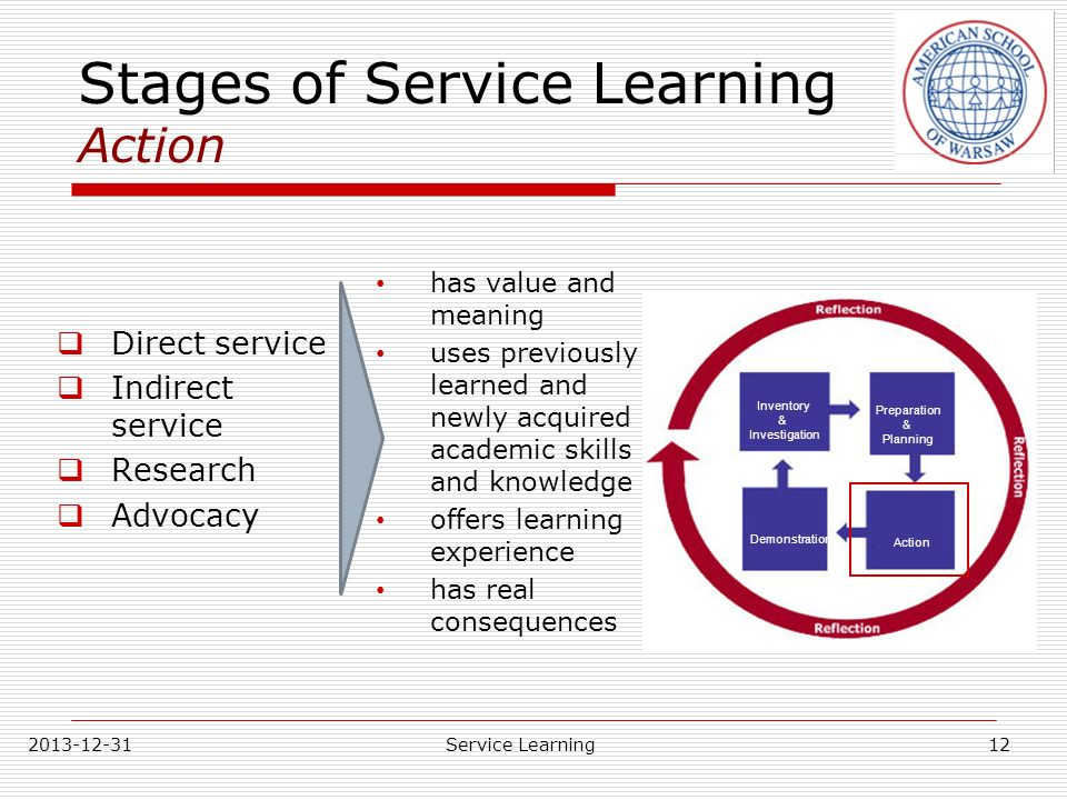 Stages of Service Learning Action
