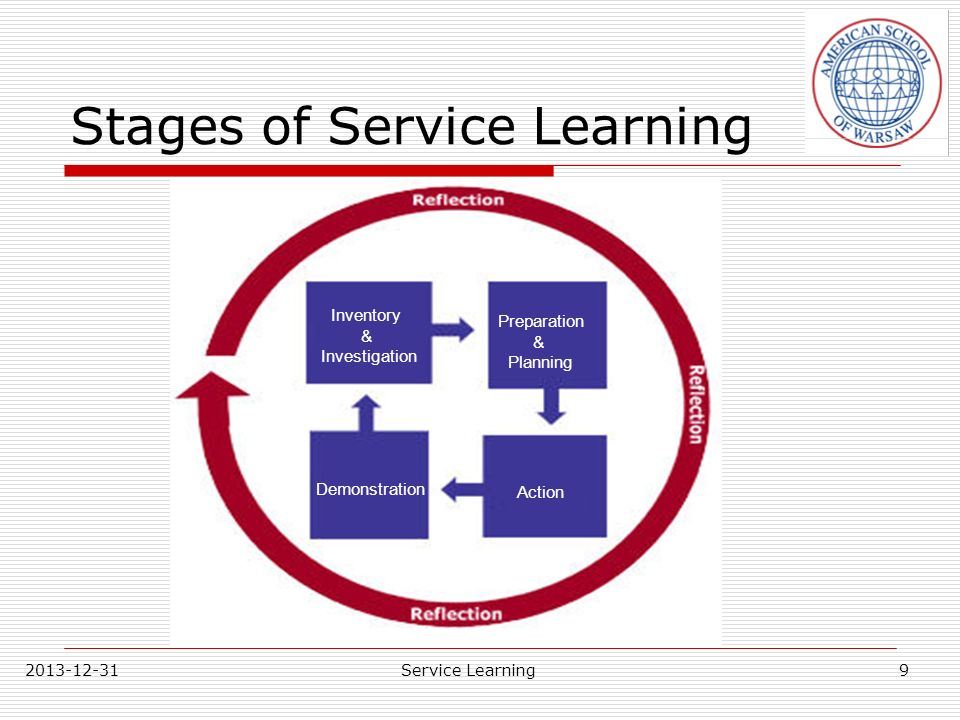 Stages of Service Learning