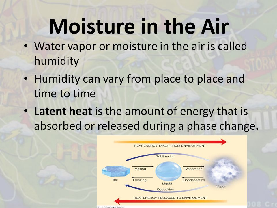 Moisture in the Air Water vapor or moisture in the air is called humidity. Humidity can vary from place to place and time to time.