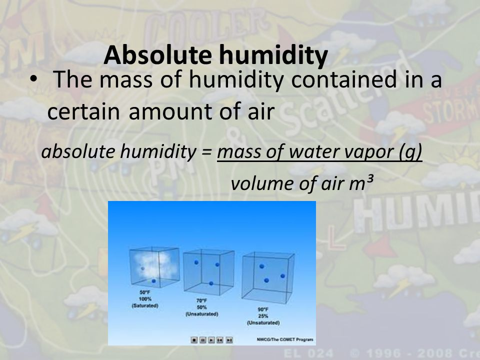 Absolute humidity The mass of humidity contained in a certain amount of air. absolute humidity = mass of water vapor (g)