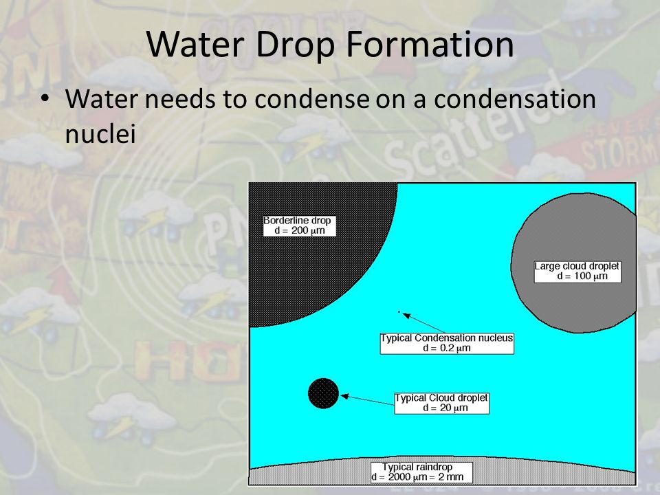 Water Drop Formation Water needs to condense on a condensation nuclei