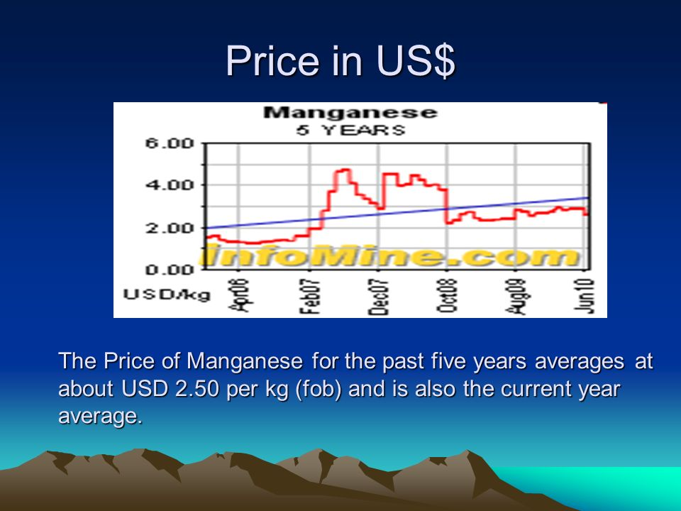 Price in US$ The Price of Manganese for the past five years averages at about USD 2.50 per kg (fob) and is also the current year average.