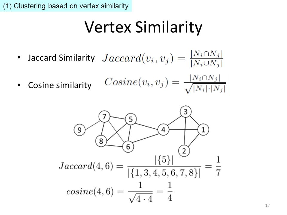 Community Detection and Graph-based Clustering - ppt video