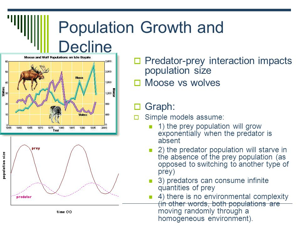 Population Growth and Decline