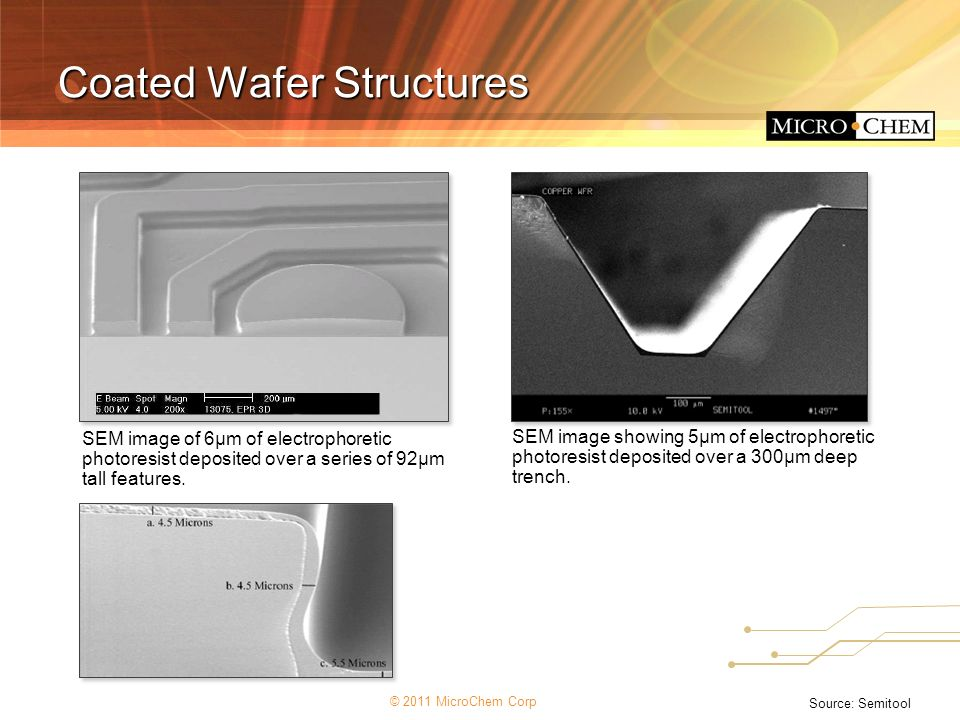 Coated Wafer Structures