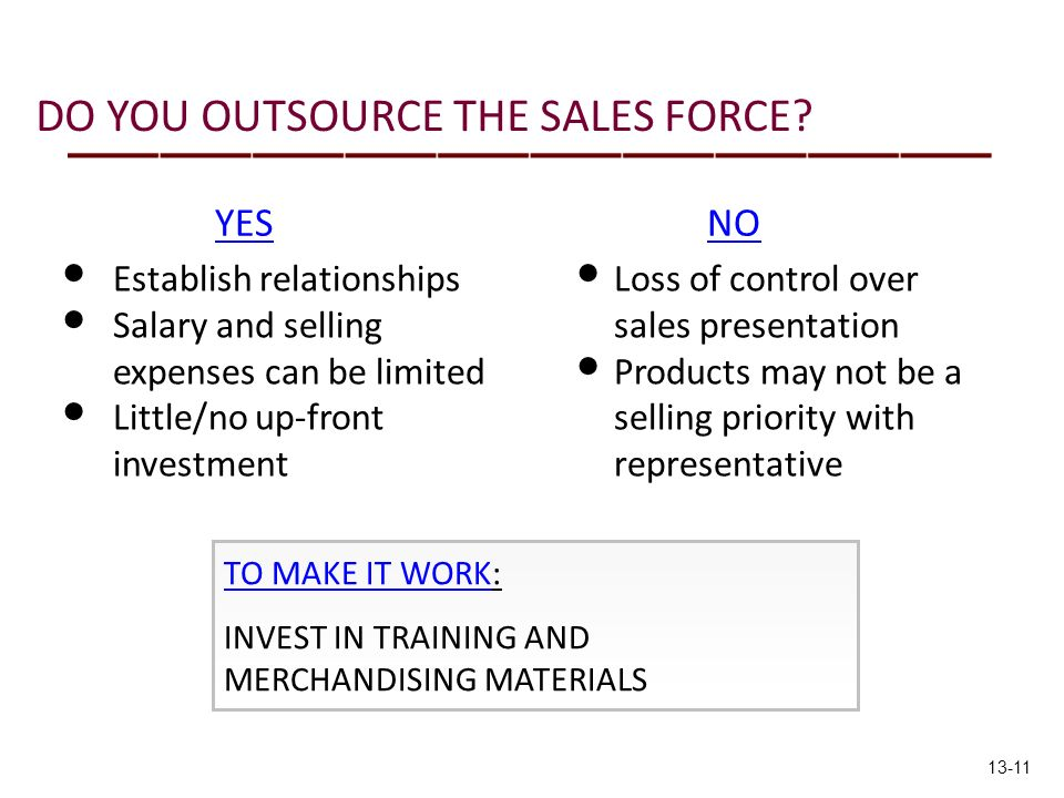 DO YOU OUTSOURCE THE SALES FORCE