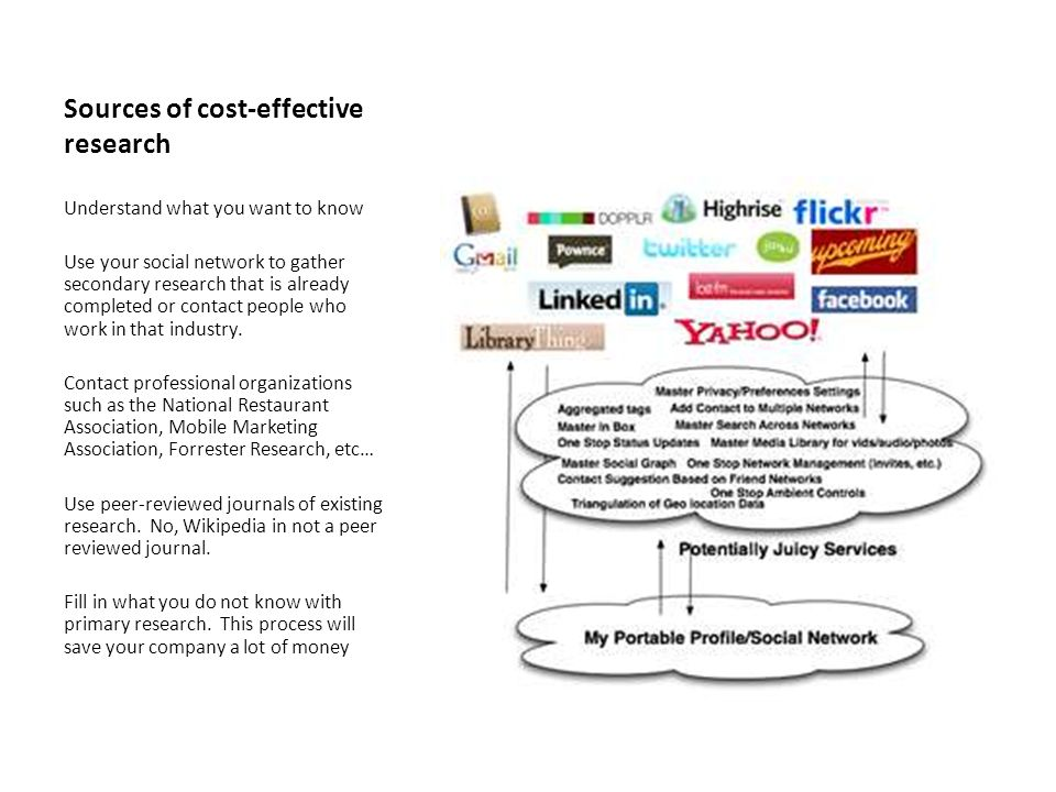 Sources of cost-effective research