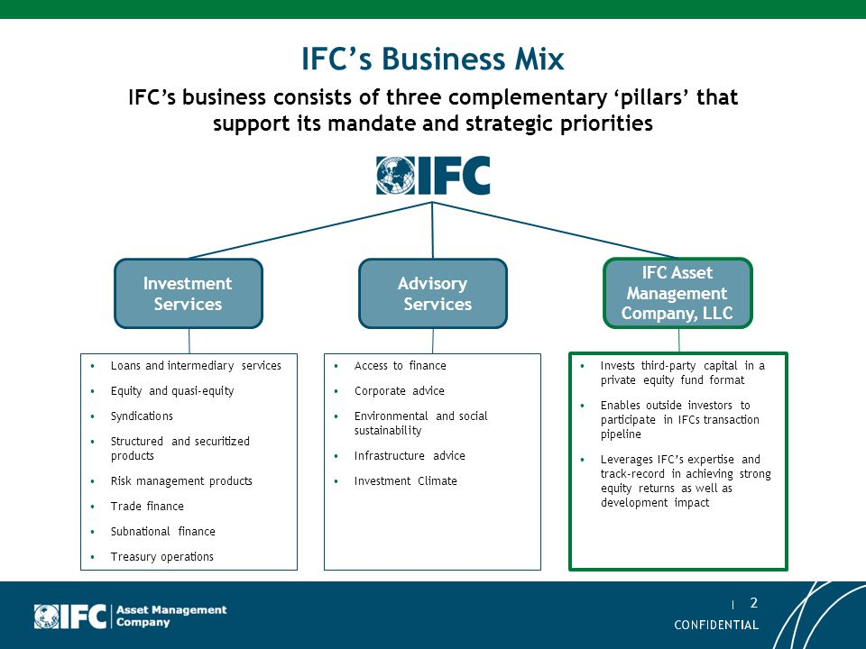 IFC Asset Management Company, LLC