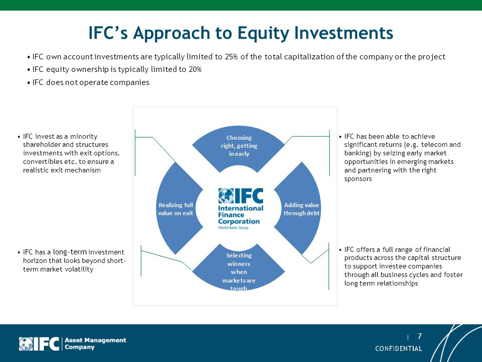 IFC's Approach to Equity Investments