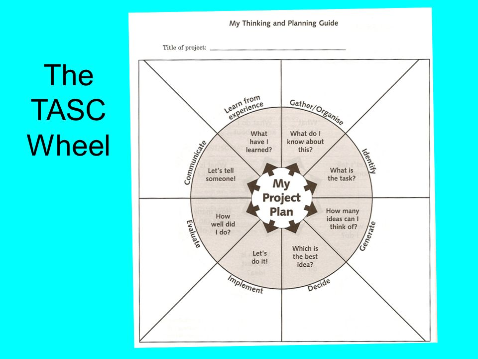 The TASC Wheel