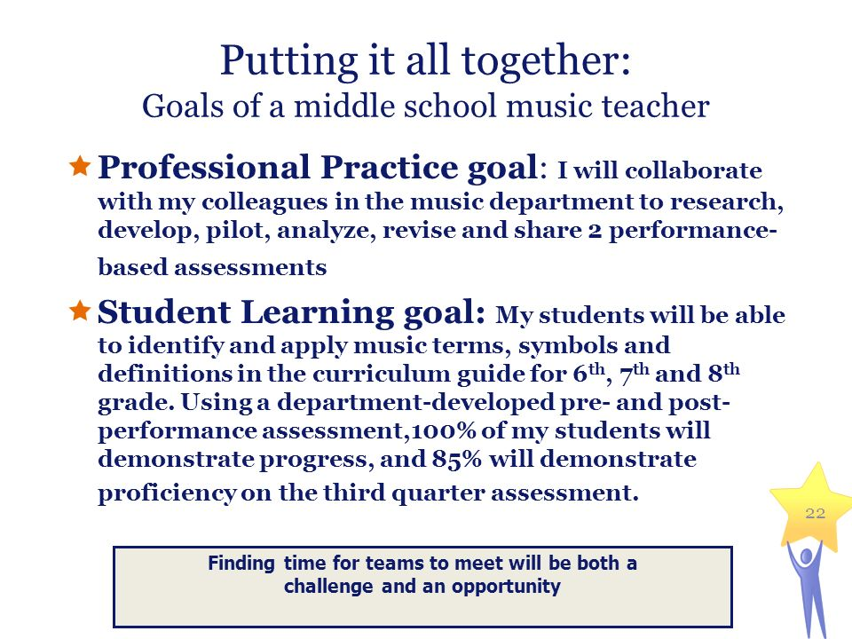 Putting it all together: Goals of a middle school music teacher