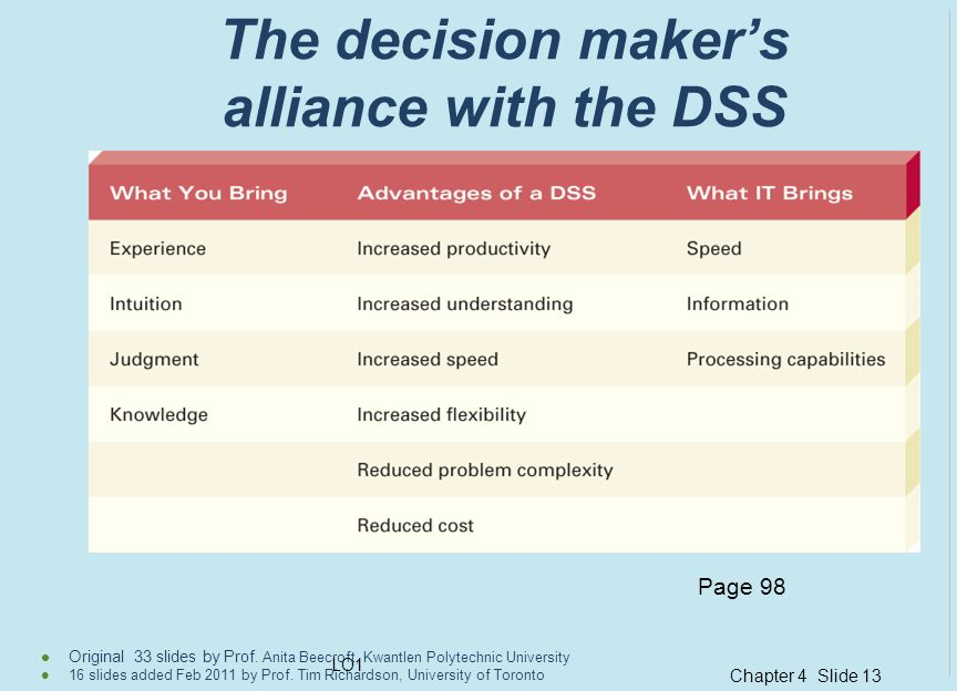 The decision maker's alliance with the DSS