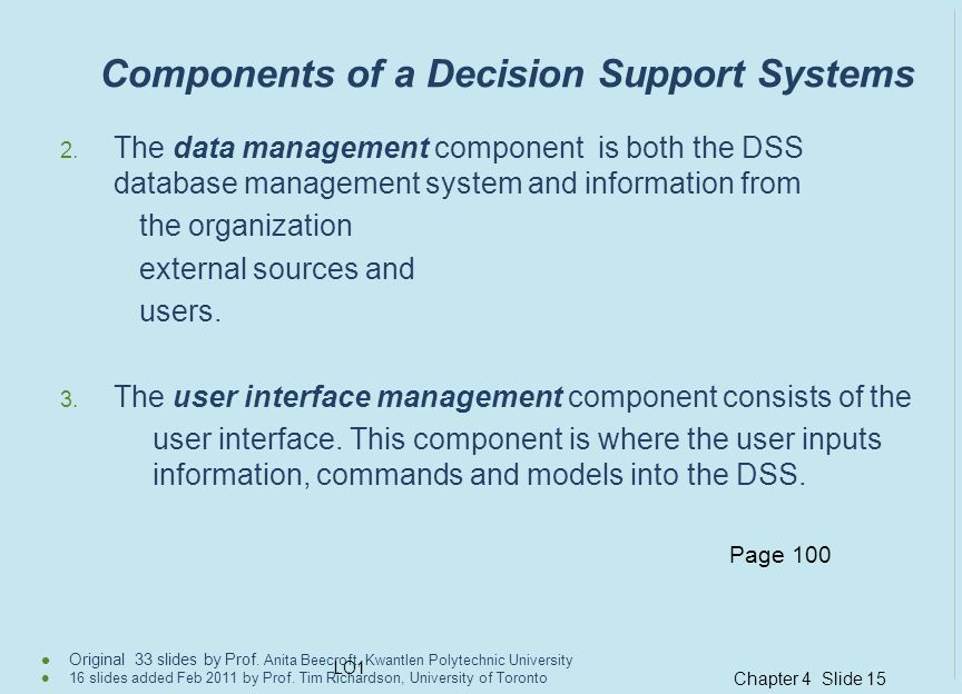 Components of a Decision Support Systems