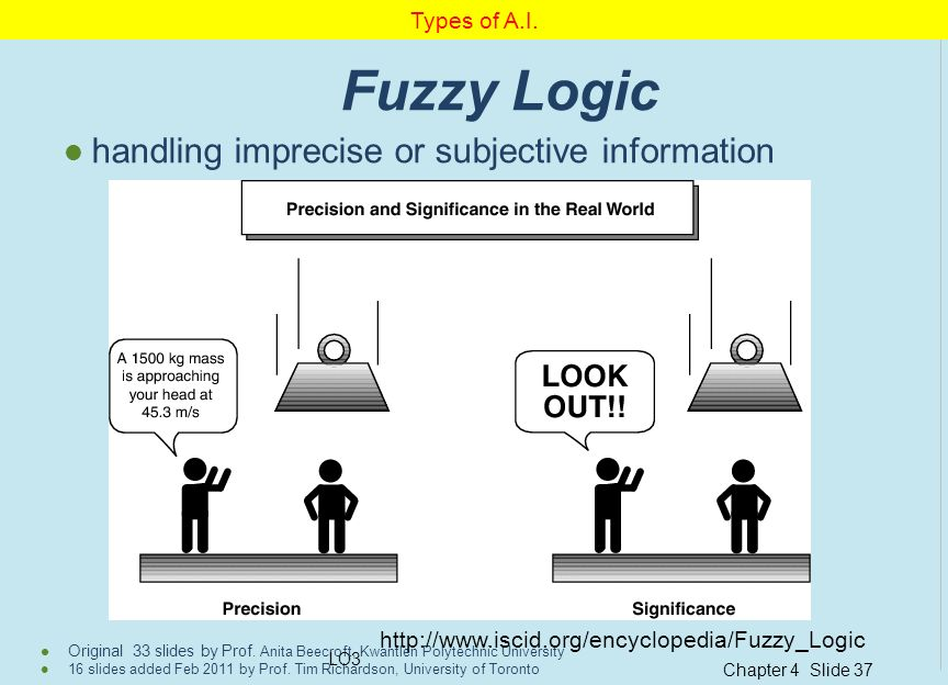 Fuzzy Logic handling imprecise or subjective information Types of A.I.