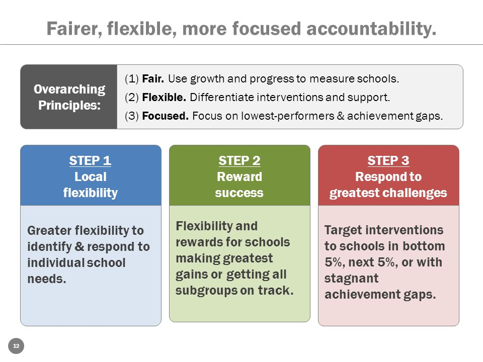 Fairer, flexible, more focused accountability.