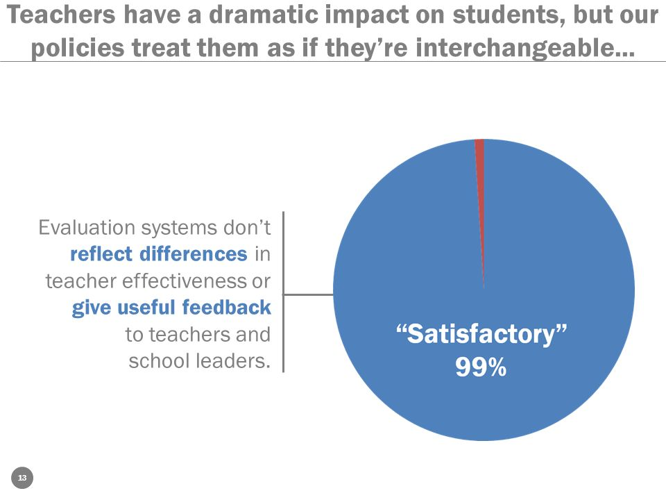 Teachers have a dramatic impact on students, but our policies treat them as if they're interchangeable...
