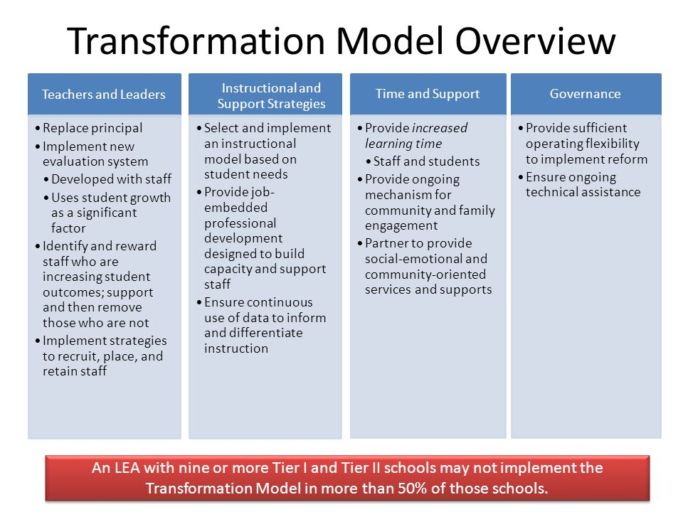 Transformation Model Overview