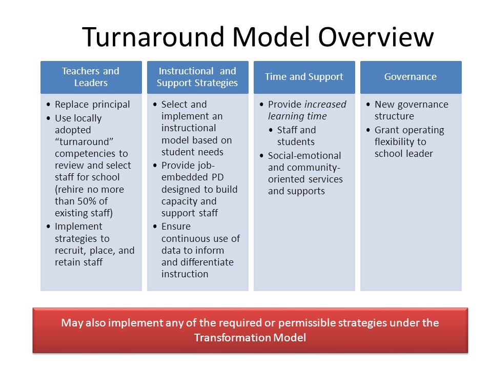 Turnaround Model Overview