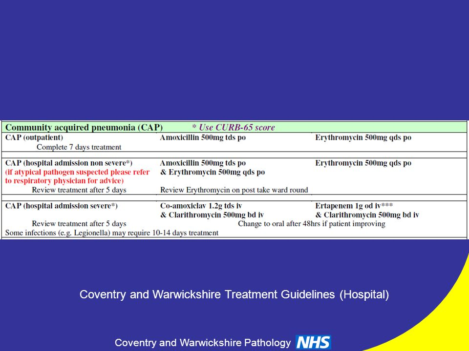 Coventry and Warwickshire Treatment Guidelines (Hospital)