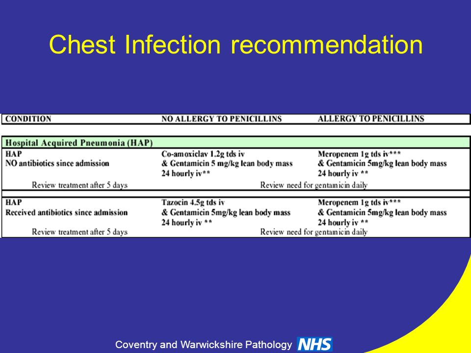 Chest Infection recommendation