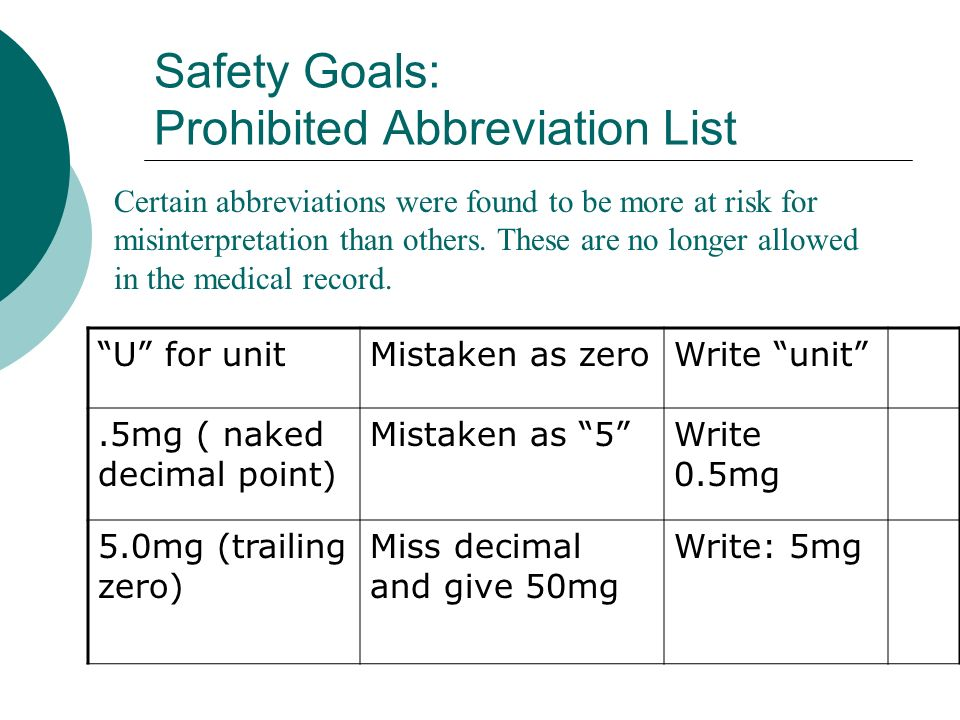 Safety Goals: Prohibited Abbreviation List