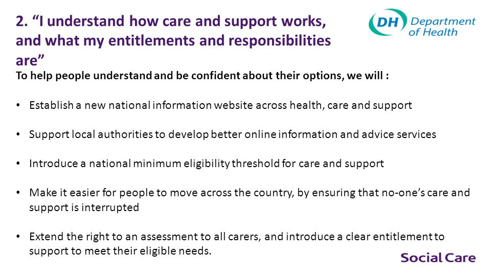 2. I understand how care and support works, and what my entitlements and responsibilities are
