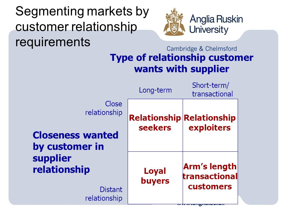 Segmenting markets by customer relationship requirements