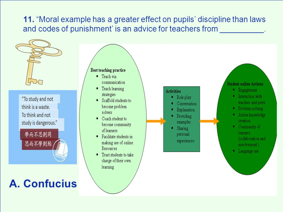 11. Moral example has a greater effect on pupils' discipline than laws and codes of punishment' is an advice for teachers from __________.