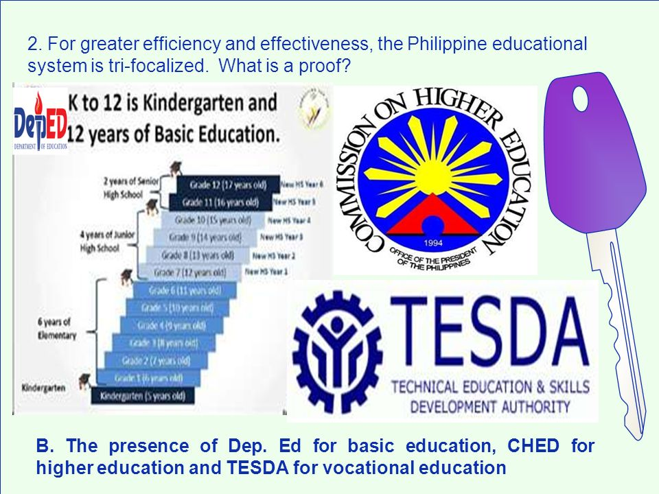 2. For greater efficiency and effectiveness, the Philippine educational system is tri-focalized. What is a proof