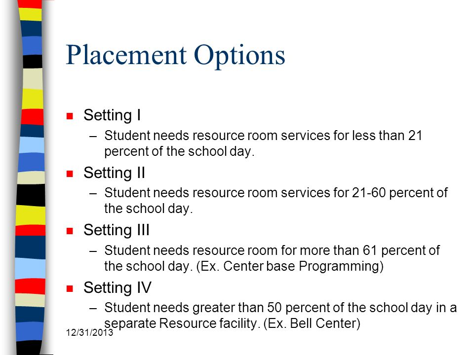 Placement Options Setting I Setting II Setting III Setting IV