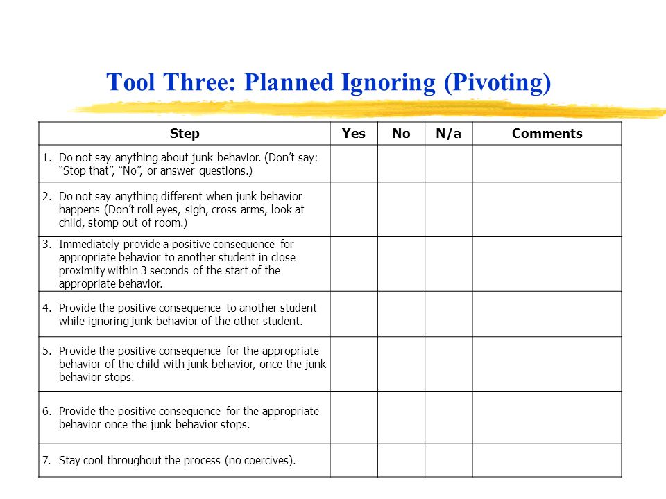 Tool Three: Planned Ignoring (Pivoting)